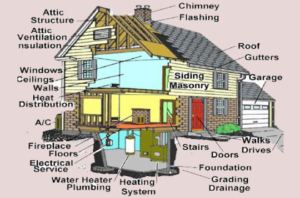 san_diego_home_inspections1